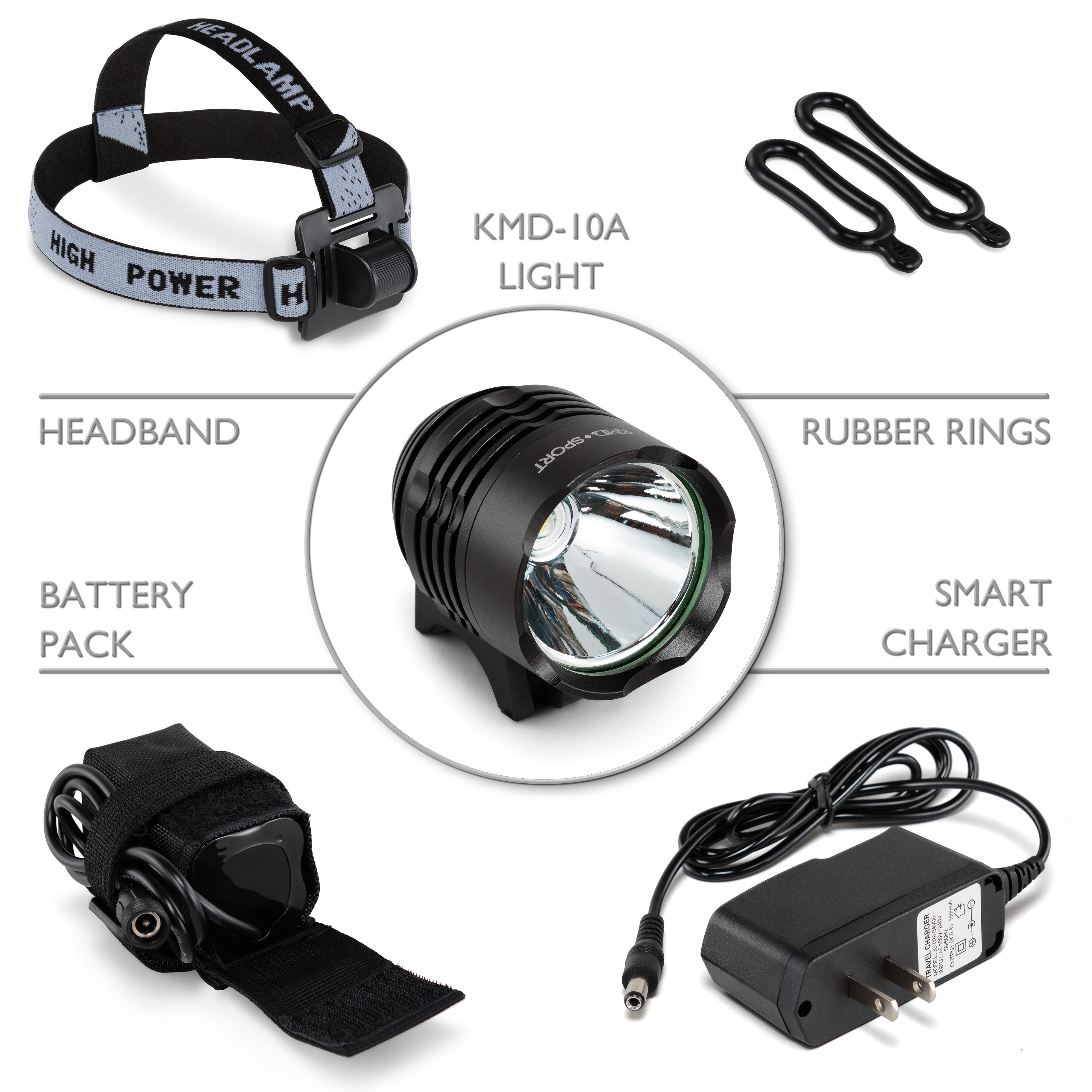 Extra Bright 1200 Lumens Led Front Bike Headlight With